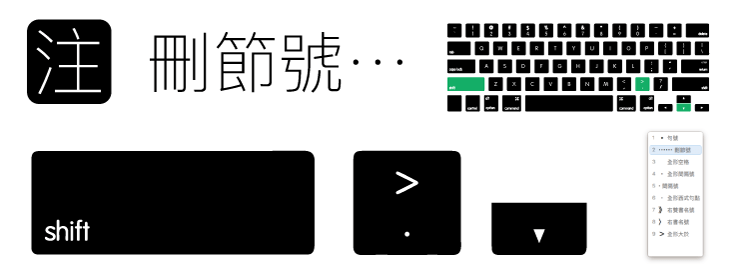 Mac 輸入法大全:史上最強的中文,標點符號輸入學習方式!. 我一直收到網友詢問這個符號怎麼打?那個 ...