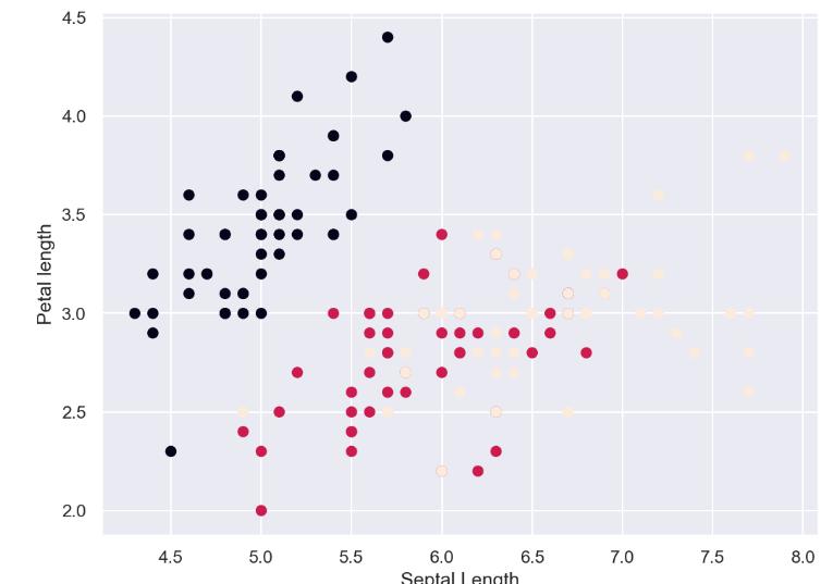 Data Visualization with Python. visualization using python