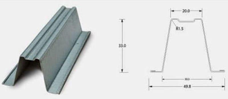 jenis bentuk baja ringan inovasi material bangunan modern