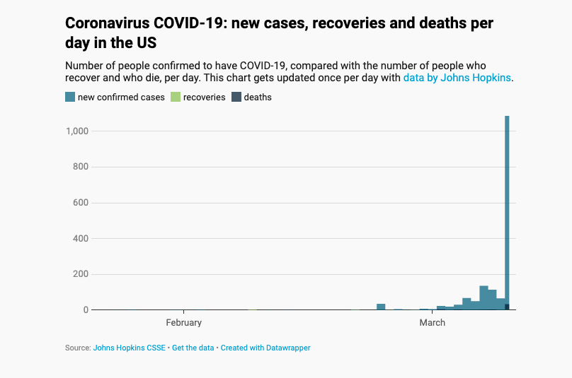 Notable maps visualizing COVID-19 and surrounding impacts