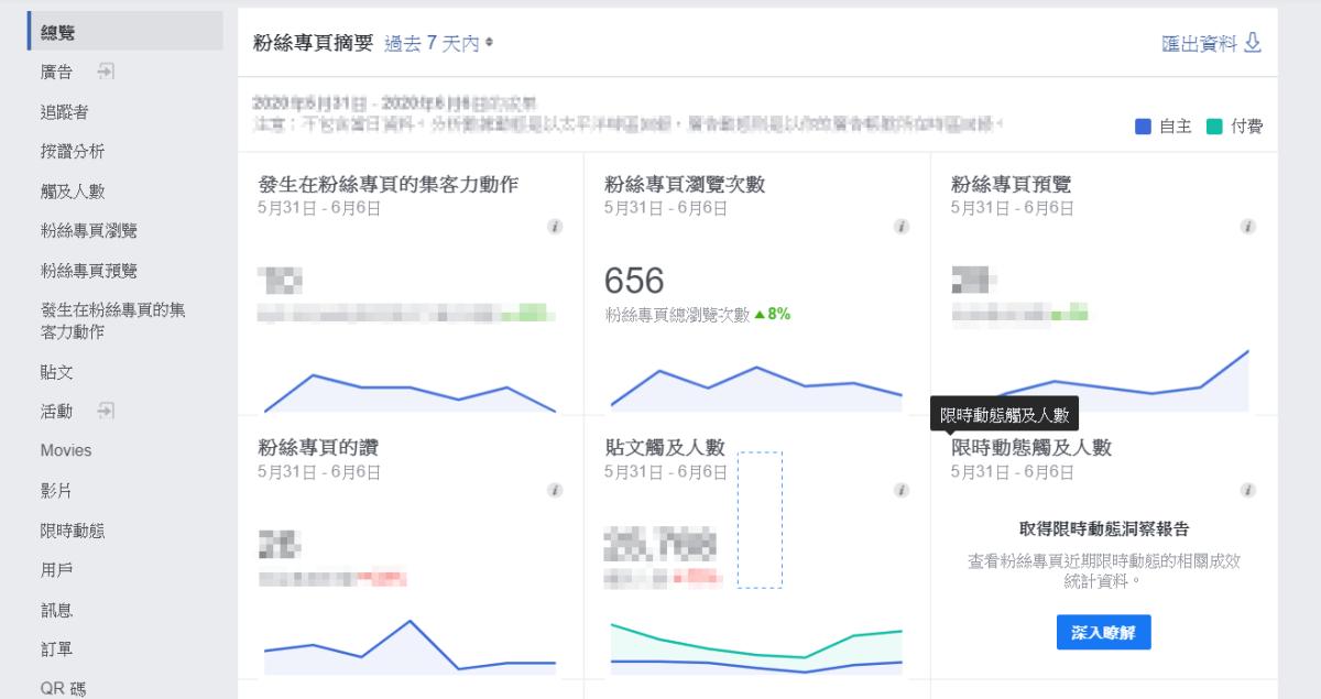 Facebook粉絲專頁洞察報告