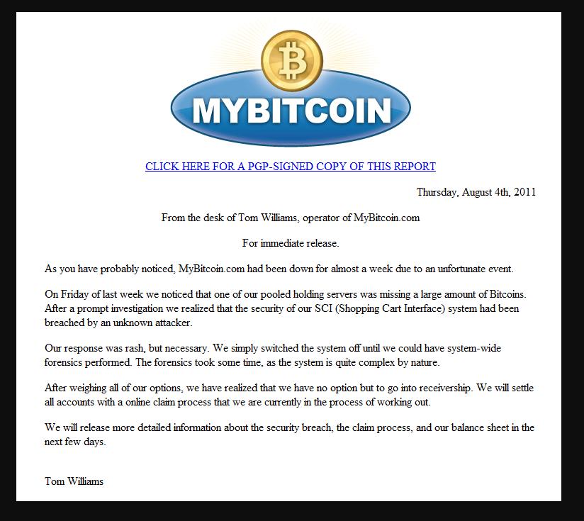 bitcoin down the rabbit