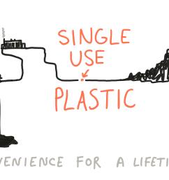 diagram of plastic bag [ 1838 x 1111 Pixel ]