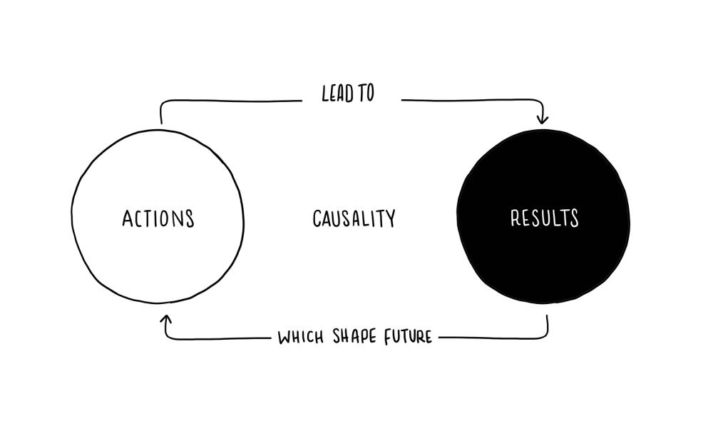 medium resolution of use case diagram for prison management system