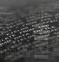 algorithms in javascript [ 1838 x 1299 Pixel ]