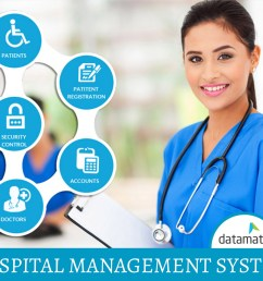 hospital management system features objectives datamate infosolutions llc medium [ 1838 x 1436 Pixel ]