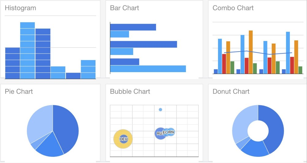 medium resolution of google charts configuration generator