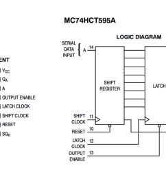 here s the pinout and block diagram for the datasheet of the mc74hct595a 8 bit serial input serial or parallel output shift register with latched 3 state  [ 1654 x 960 Pixel ]