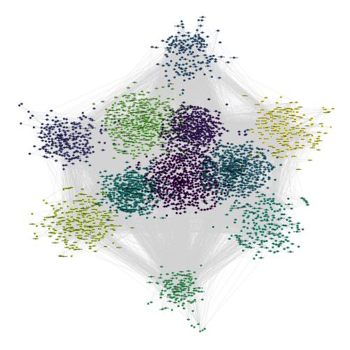 small resolution of panda graph
