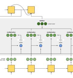 circuit diagram of 8 to 3 encoder [ 1463 x 1110 Pixel ]