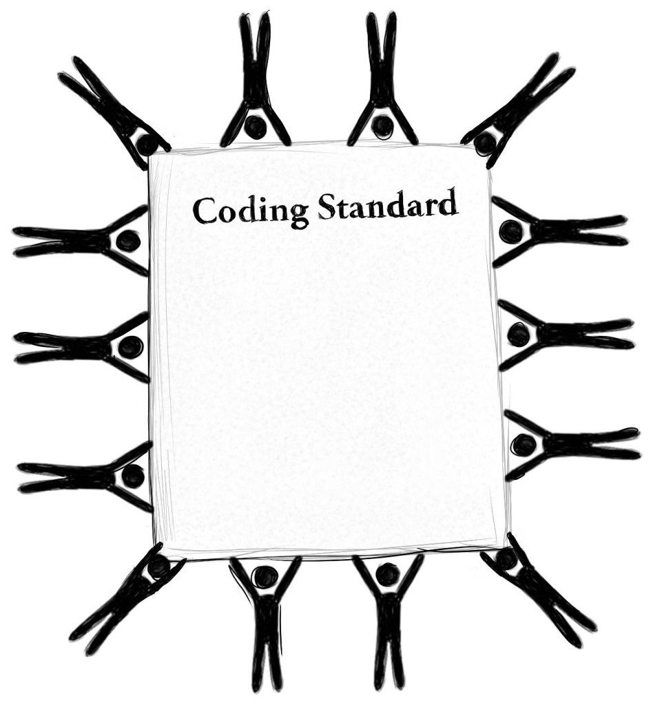 CODING STANDARDS AND CONVENTIONS IN SOFTWARE DEVELOPMENT