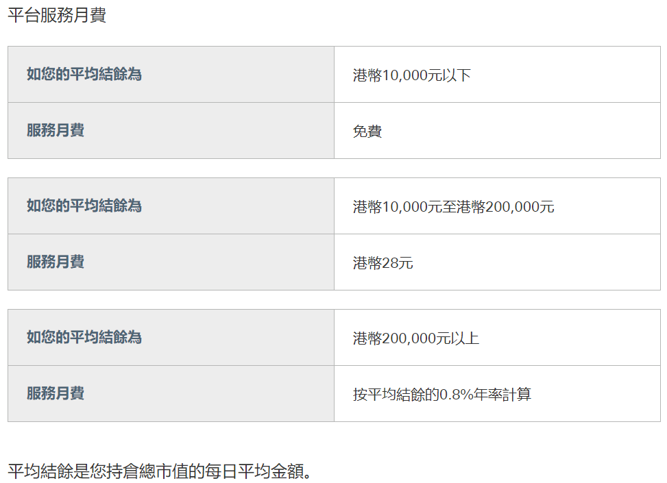銀行閑談 (74) —匯豐 FlexInvest 為虛擬銀行戰投下第二炮! - 華田銀行 - Medium