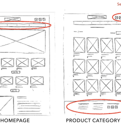 initial sketches of my homepage and product category page [ 1890 x 1184 Pixel ]