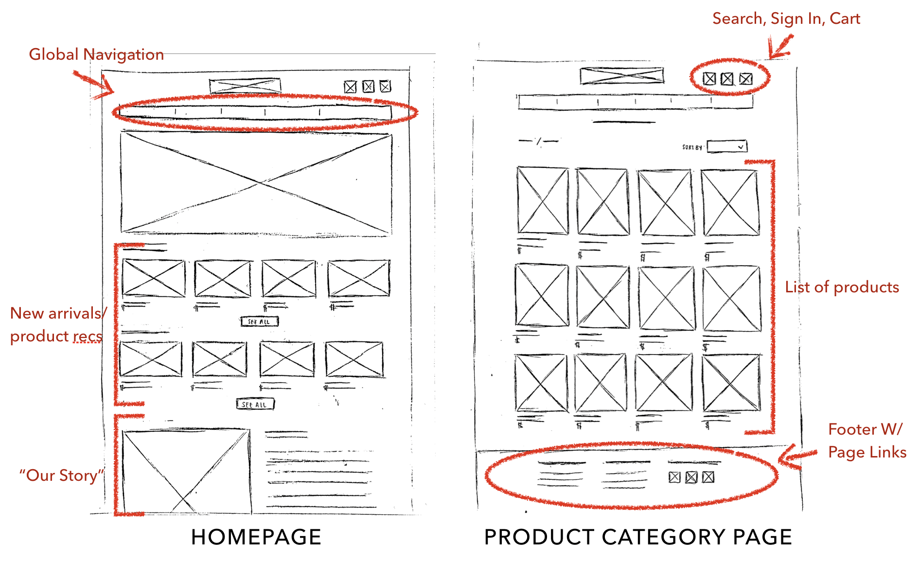 hight resolution of initial sketches of my homepage and product category page