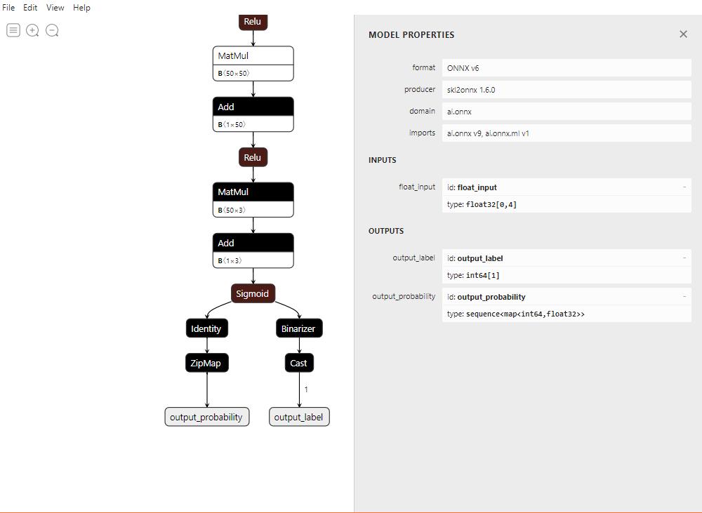 The battle to run my custom network on a Movidius / Myriad Compute Stick