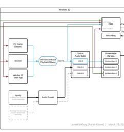 xbox external wiring diagram wiring diagram technicxbox one teardown ifixitxbox external wiring diagram 14 ultimate audio [ 1711 x 1148 Pixel ]