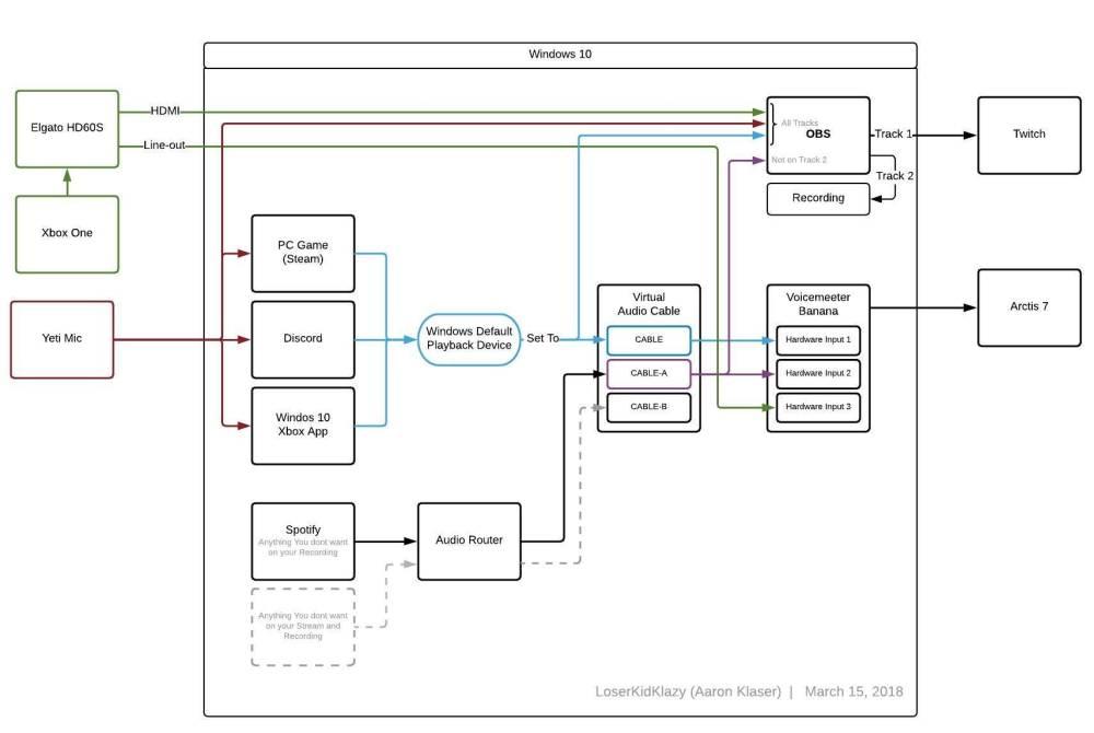 medium resolution of xbox external wiring diagram wiring diagram technicxbox one teardown ifixitxbox external wiring diagram 14 ultimate audio