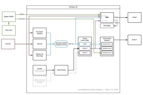 small resolution of xbox external wiring diagram wiring diagram technicxbox one teardown ifixitxbox external wiring diagram 14 ultimate audio