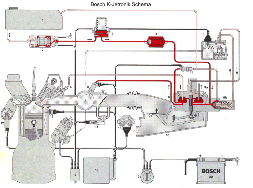 medium resolution of this is not the exact schema for the cis in a m102 engine but it is a good overview of all the components