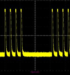 gauge warning error code [ 1280 x 633 Pixel ]