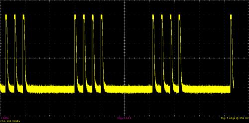 small resolution of gauge warning error code
