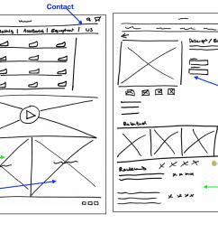 user journey [ 2000 x 1027 Pixel ]