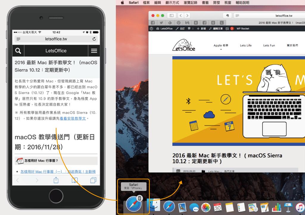 【Handoff】讓 iPhone 與 Mac 間的內容來去自如. 有時候我們在 iPhone 上看到有趣的文章。看到一半就坐回自己的 Mac ...