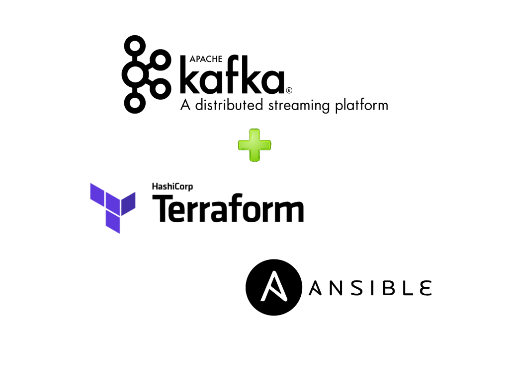 Deploy a Kafka Cluster with Terraform and Ansible