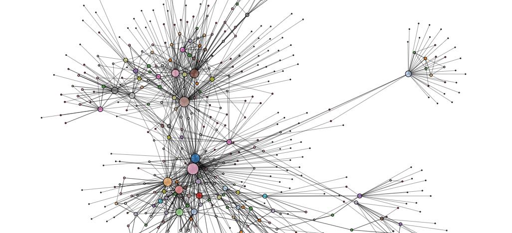 Social Network Analysis กับ Graph Analysis ด้วยภาษา R และ