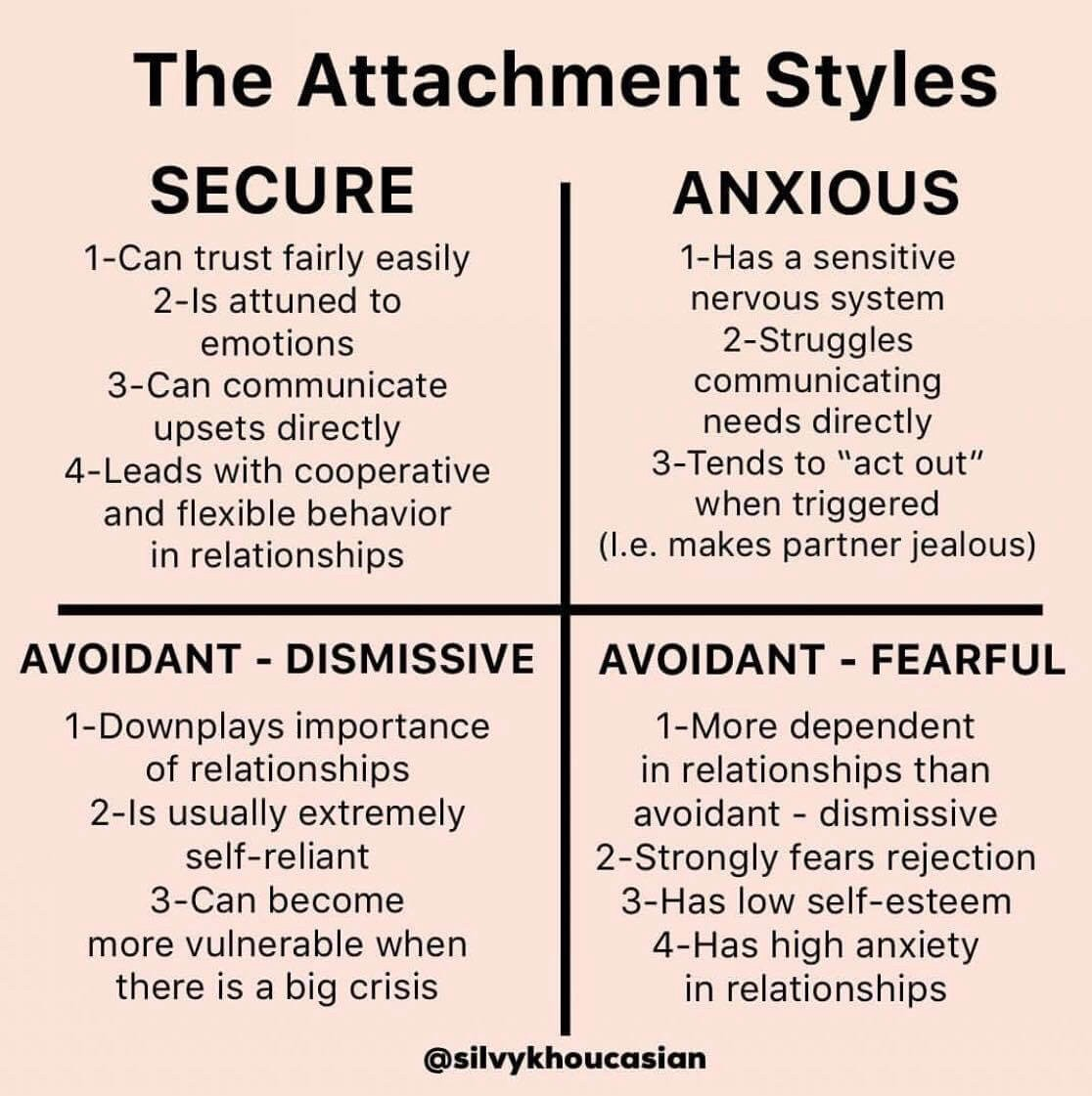 On Being Avoidant To Be Honest I Like Any Other Human