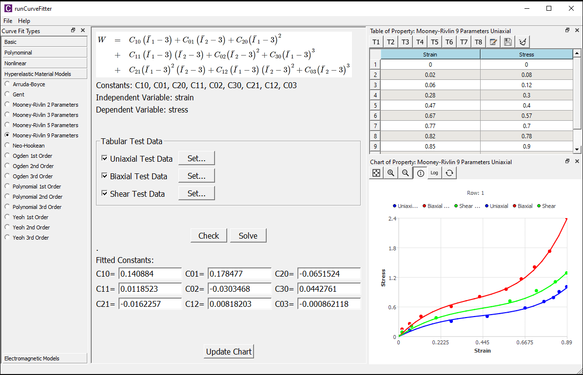 An easy-to-use and free curve fitting tool — CurveFitter