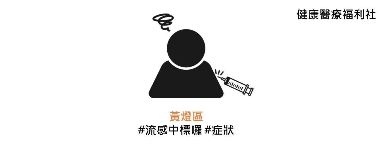 連吞口水都是一種酷刑--喉嚨痛,怎麼辦? - SwiTube   臺灣開放式課程發展協會 - Medium