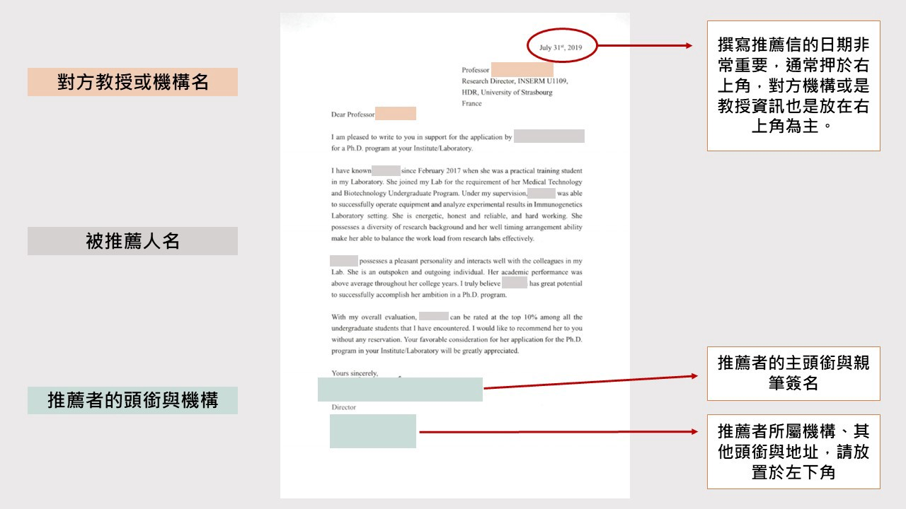 【不負責任經驗分享】 — 推薦信與推薦人要怎麼開口比較好?Reference Letter/ References怎麼取得? | by Jamie Lin ...