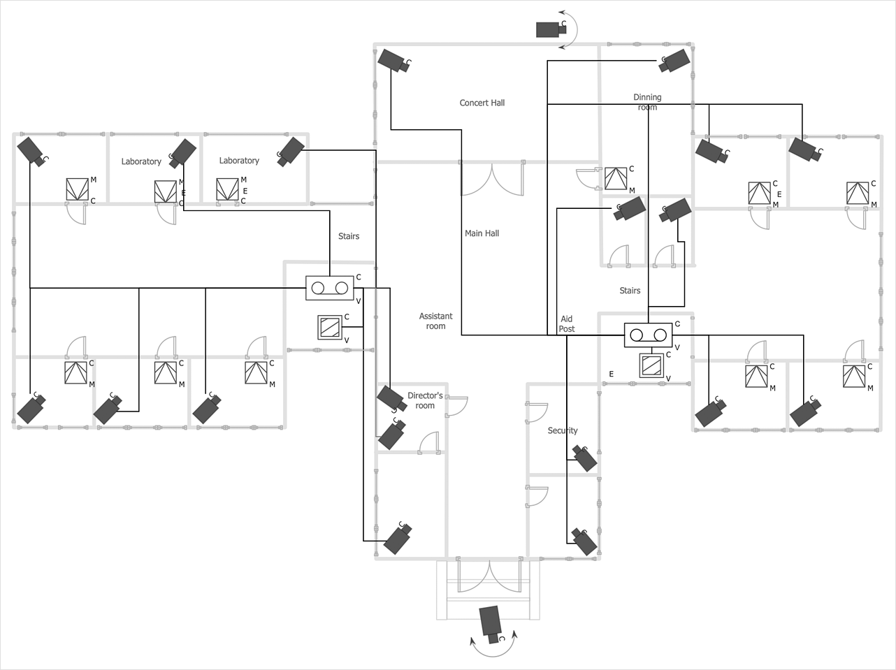 How to Create a CCTV Diagram. Closed circuit television