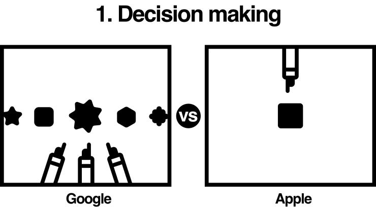 Google vs Apple: design decisions and design thinking comparison