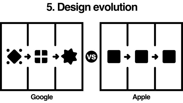 Google vs Apple: design evolution comparison