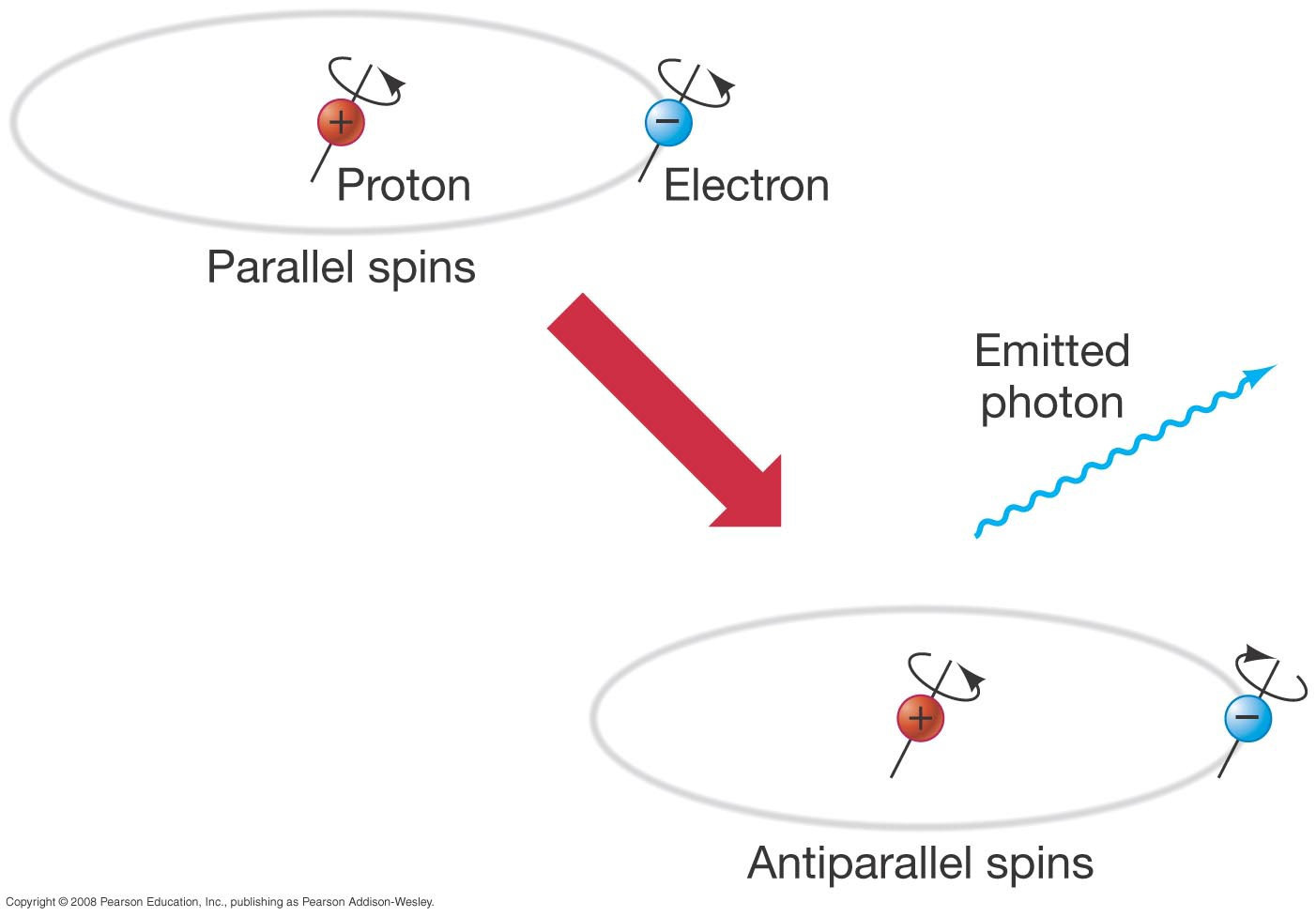 Physics At The Universe S Limits