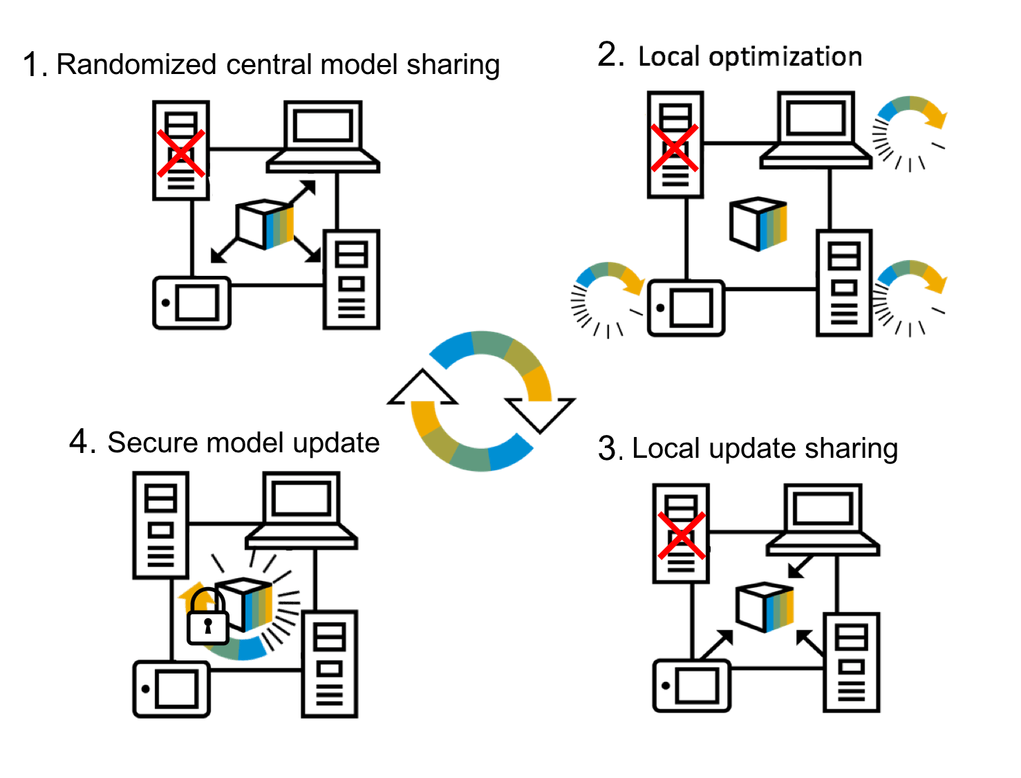 Differentially Private Federated Learning: A Client Level