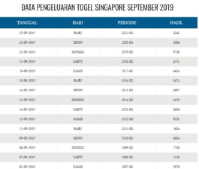 Data Togel Singapore Sgp L Keluaran Hongkong Hk Pools