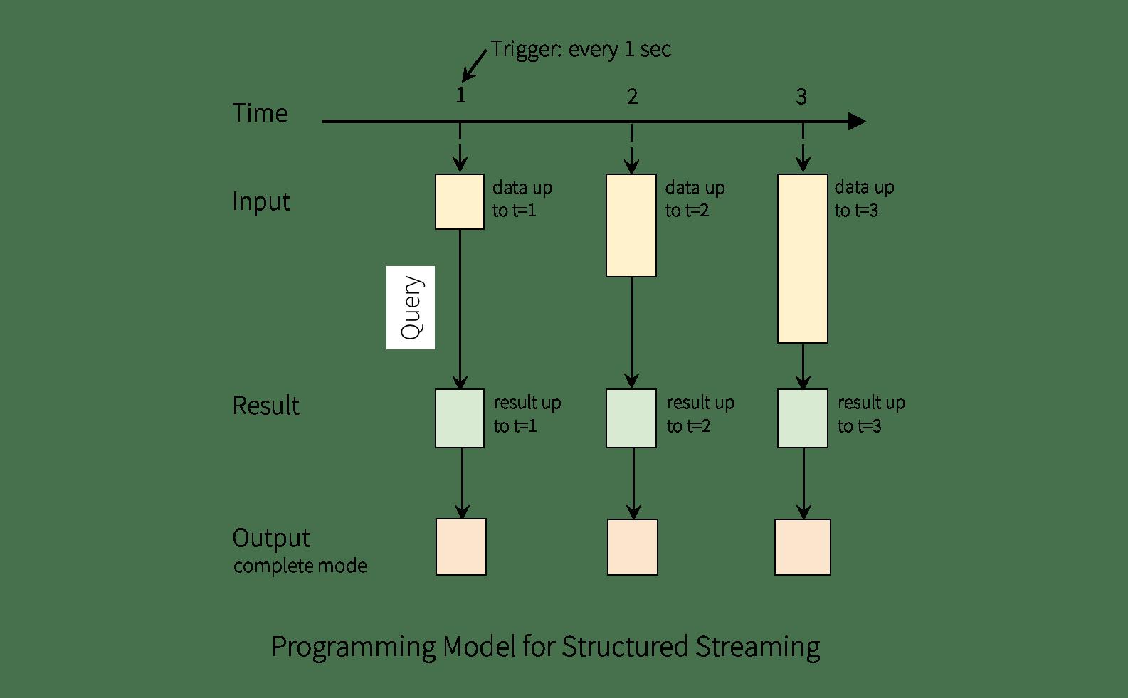 Logic Diagram Builder
