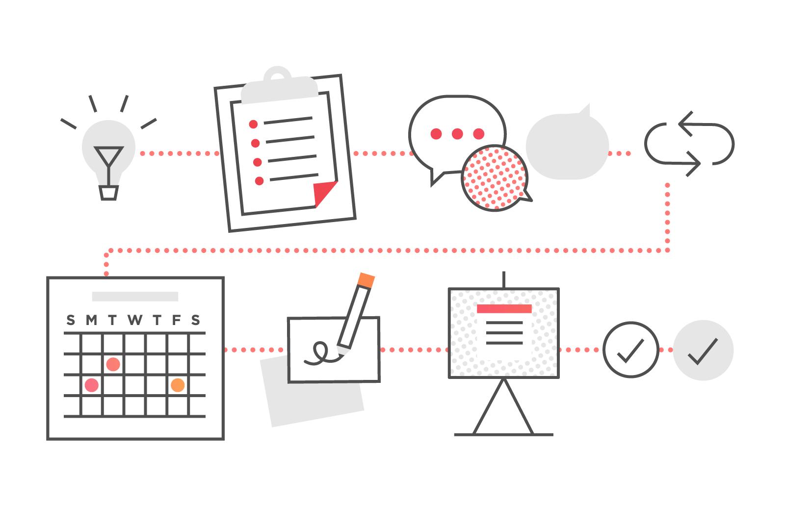 The Right Design Process