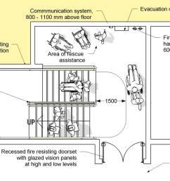 building stairwell diagram [ 1614 x 871 Pixel ]