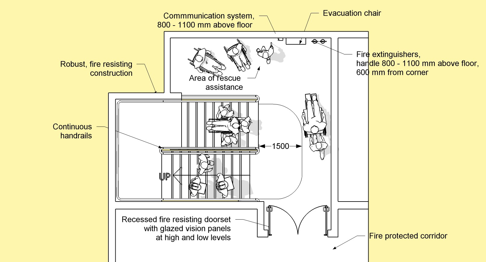 hight resolution of building stairwell diagram