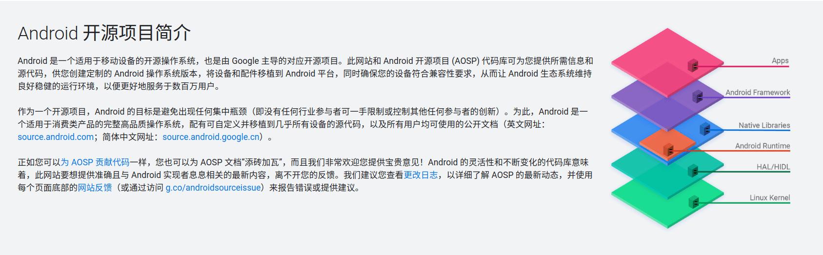 淺談「Android」系統的基礎架構. Android:BSP   by RICK   Rick X Coding   Jul, 2020   Medium