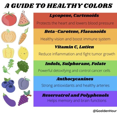 Guide to healthy colours