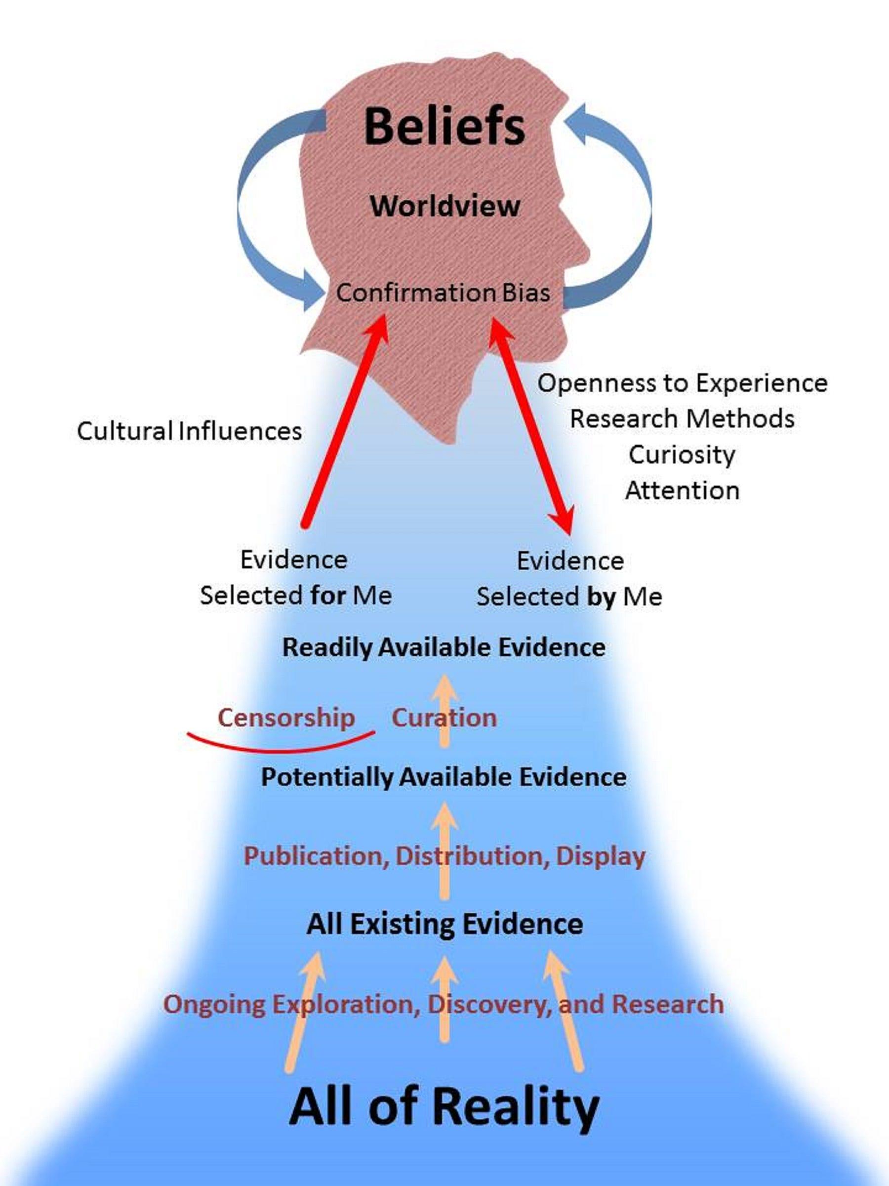 Transhumanist Reincarnation And Nirvana