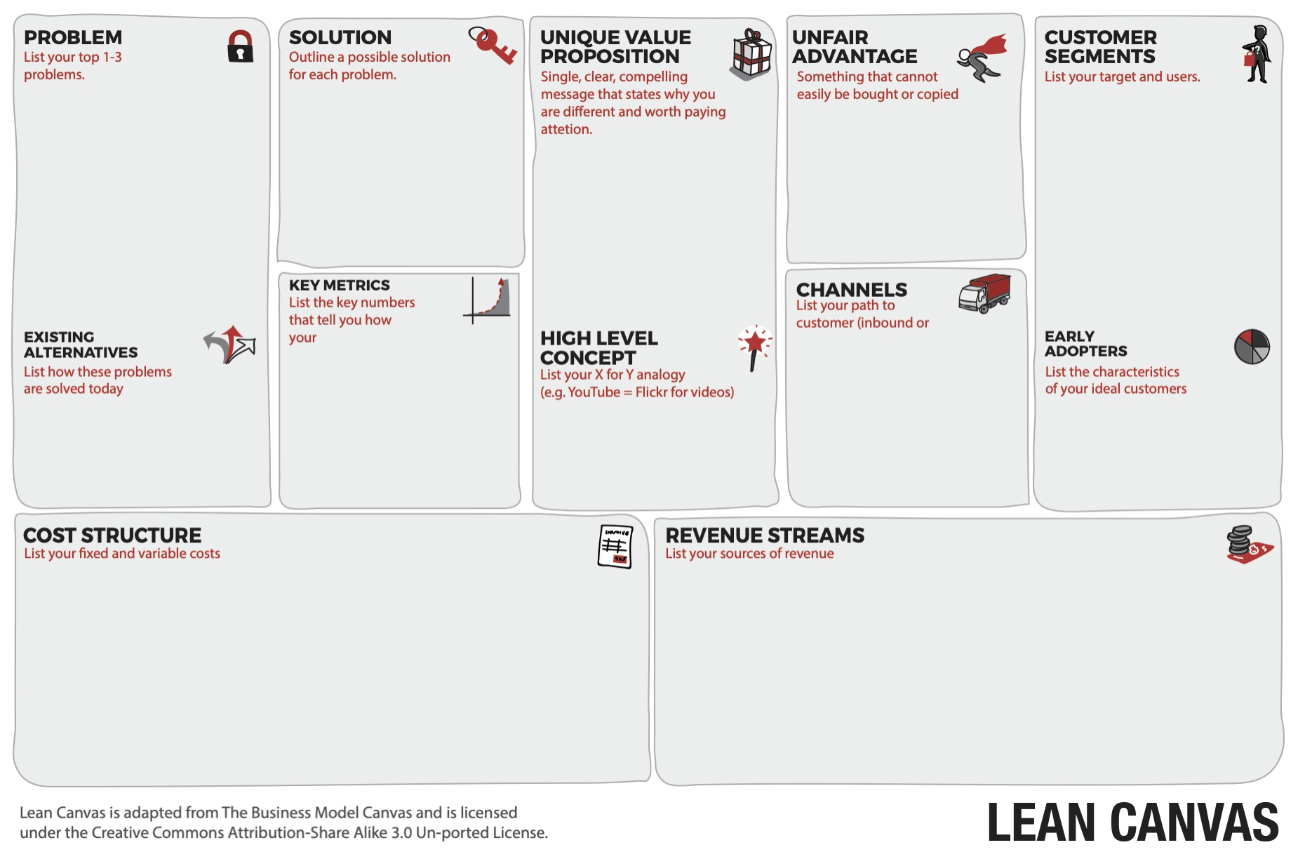 What Is The Right Fill Order For A Lean Canvas By Ash Maurya Love The Problem