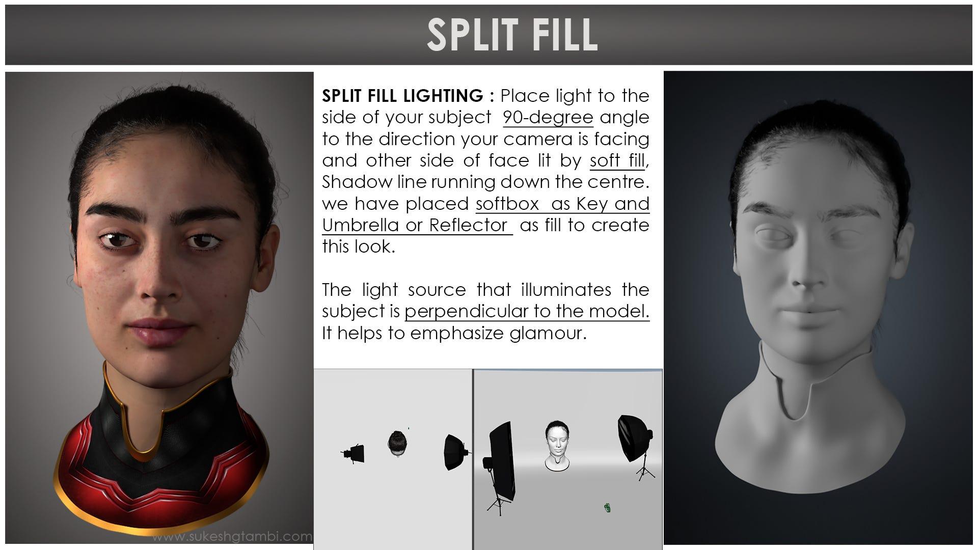 24 portrait character lighting setups