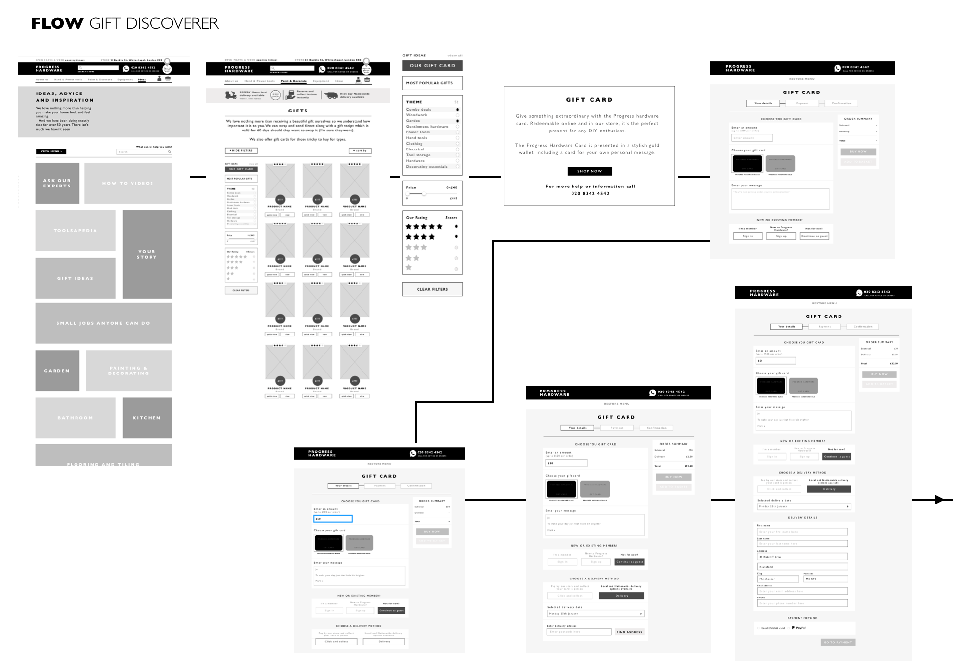 Designing An E Commerce Website For A Hardware Store A Ux