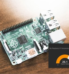 so you ve bought a raspberry pi but now what in this tutorial i ll show you how to build an internet connected raspberry pi that shows you the ambient  [ 2000 x 1444 Pixel ]
